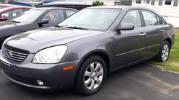 2006 Kia Optima EX
